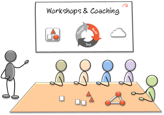 Coaching and Workshops